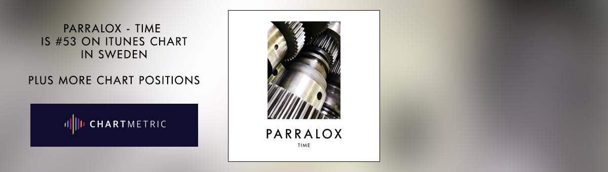 Parralox Number 53 on iTunes Chart Sweden, and more...